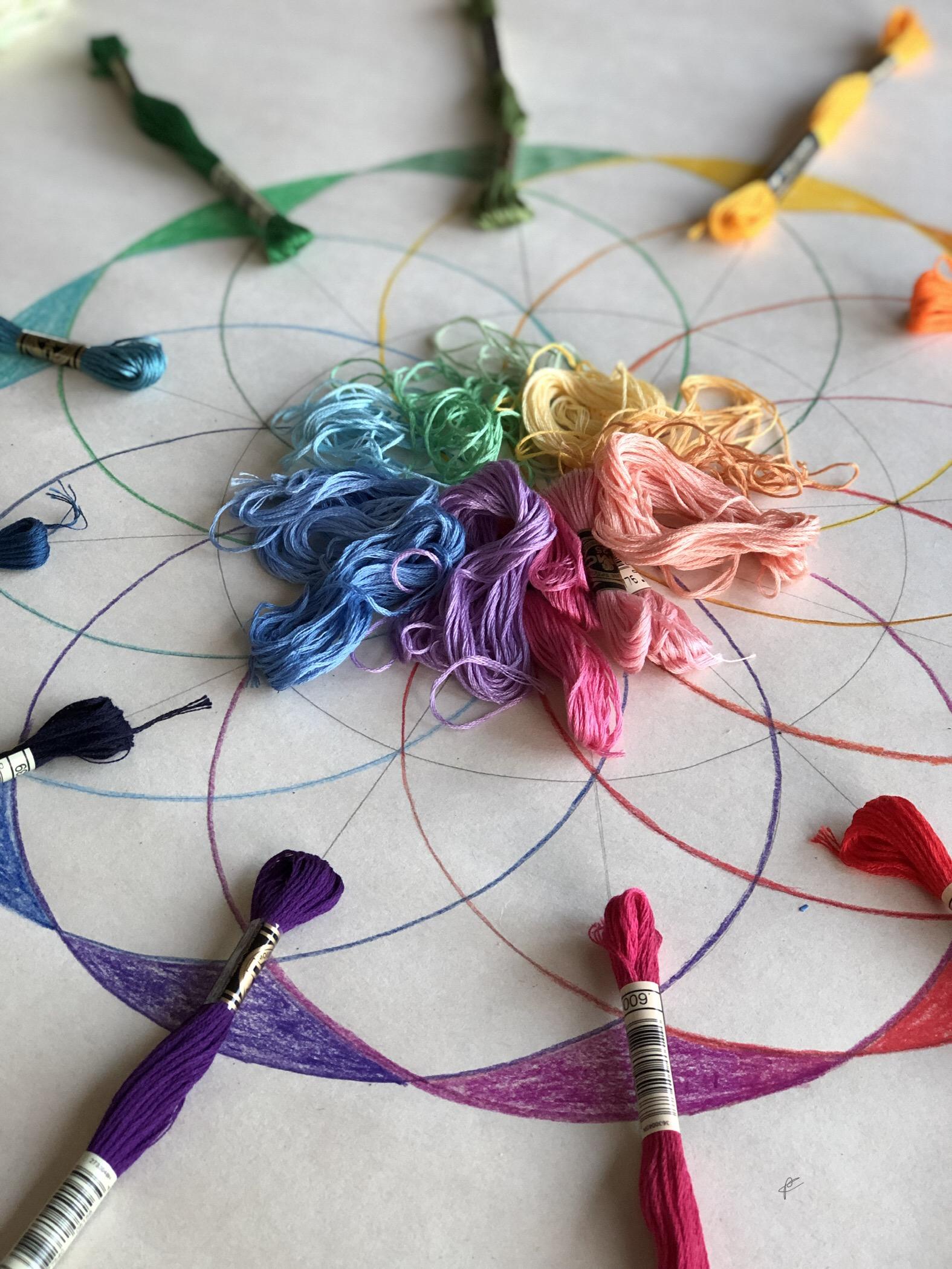 een cirkel verdeeld in 12 kleurparten